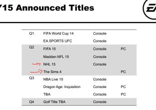 Les Sims 4 pour Septembre, E3 les informations !